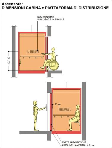 Arc for Dimensioni ascensore